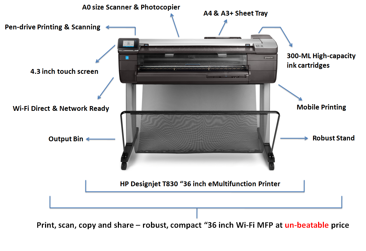 Hp Designjet T2530 Multifunction Mesin Laminating A4 Secure Compact Lightbox